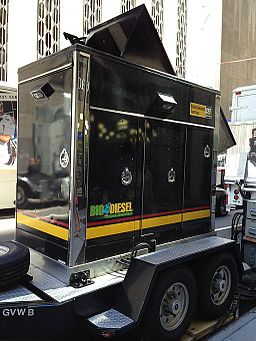 Biodiesel Generators
