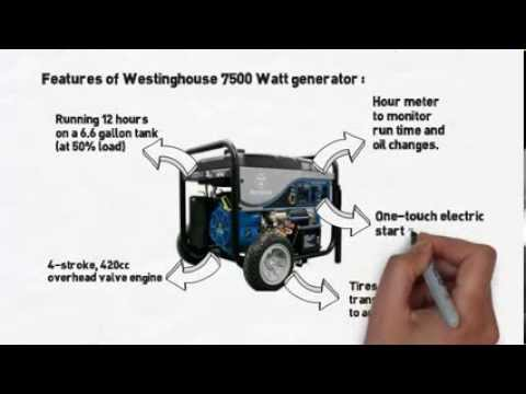Features of Westinghouse WH7500E Generator